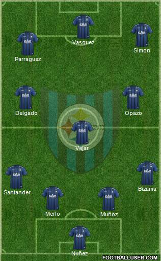 CD Huachipato 4-1-4-1 football formation