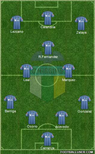 CD O'Higgins de Rancagua S.A.D.P. 4-1-4-1 football formation