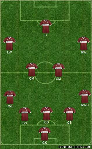 Northampton Town 3-4-2-1 football formation