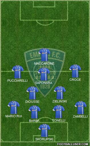 Empoli 4-2-3-1 football formation