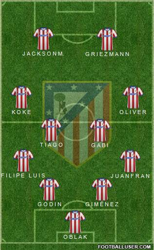 C. Atlético Madrid S.A.D. 4-4-2 football formation