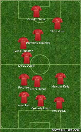 Llanelli AFC 4-5-1 football formation