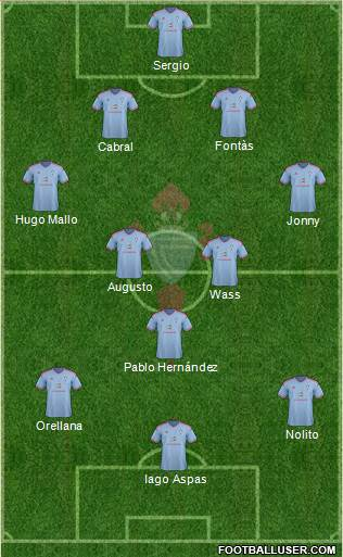 R.C. Celta S.A.D. 4-2-1-3 football formation