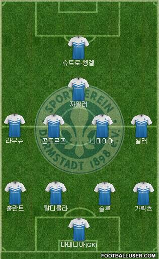 SV Darmstadt 98 4-4-1-1 football formation