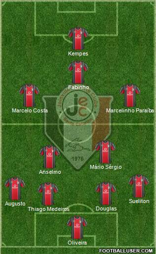 Joinville EC 4-2-4 football formation