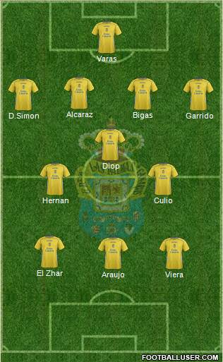 U.D. Las Palmas S.A.D. 4-3-3 football formation