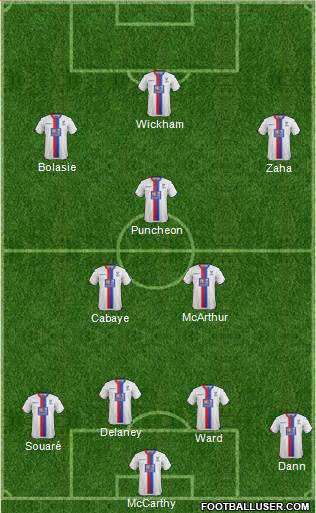 Crystal Palace 4-2-3-1 football formation