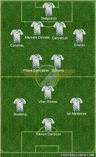 Moreirense Futebol Clube 4-3-3 football formation