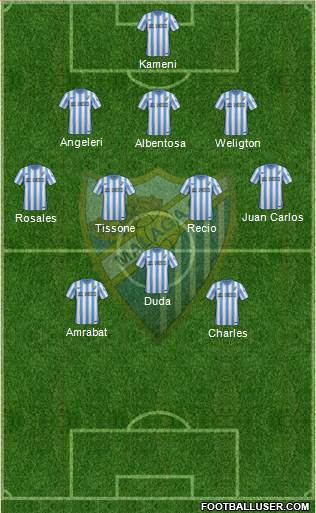 Málaga C.F., S.A.D. 3-4-3 football formation