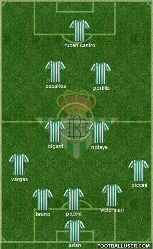 Real Betis B., S.A.D. 5-4-1 football formation