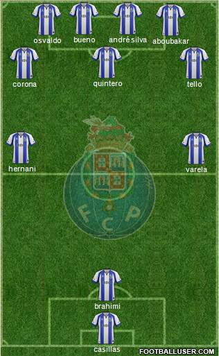 Futebol Clube do Porto - SAD 3-4-2-1 football formation