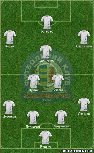 FC Zakarpattya Uzhgorod 4-3-2-1 football formation