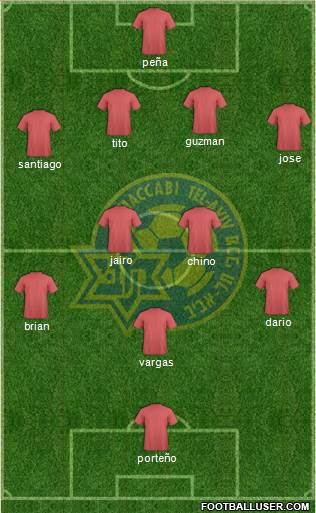 Maccabi Tel-Aviv 4-4-1-1 football formation