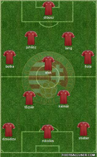 Hungary 4-1-2-3 football formation