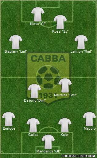 Chabab Ahly Bordj Bou Arréridj 4-2-1-3 football formation