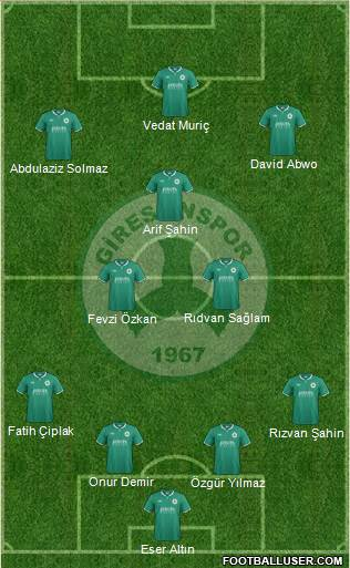 Giresunspor 4-3-3 football formation