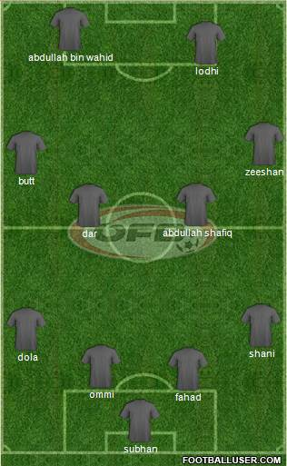 Austria 4-4-2 football formation