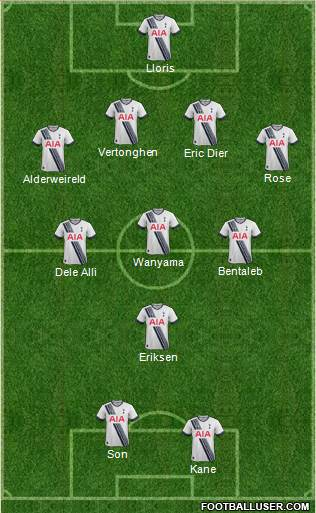 Tottenham Hotspur 4-3-1-2 football formation