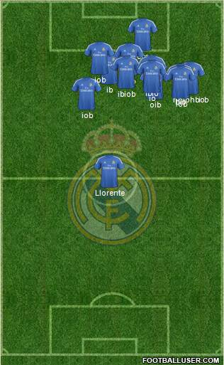 R. Madrid Castilla 3-5-2 football formation