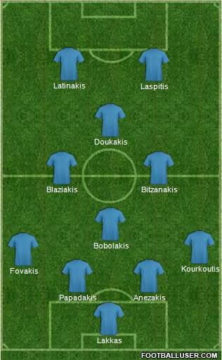 Champions League Team 4-3-1-2 football formation