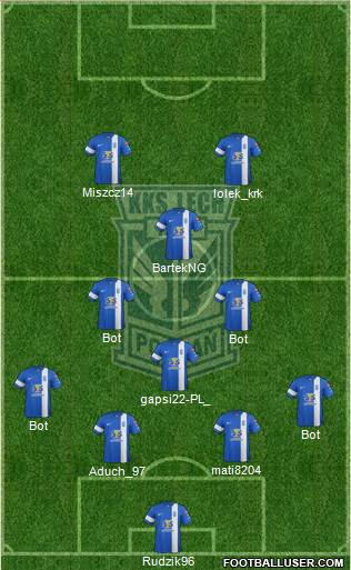 Lech Poznan 4-1-3-2 football formation