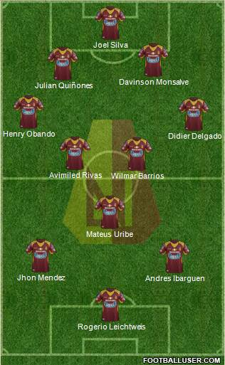 CC Deportes Tolima 4-2-3-1 football formation