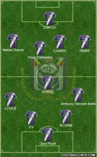 RSC Anderlecht 4-1-4-1 football formation