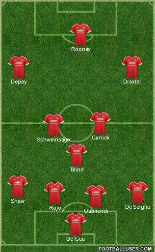 Manchester United 4-3-2-1 football formation