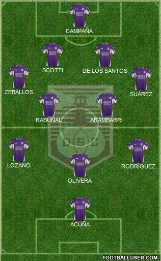 Defensor Sporting Club 4-1-3-2 football formation
