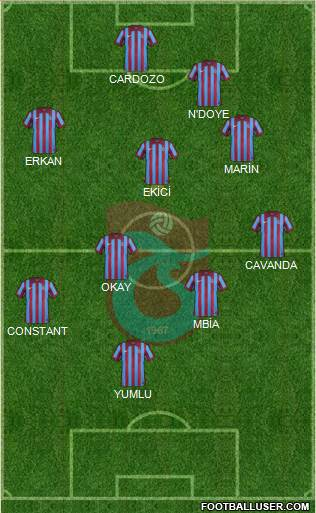 Trabzonspor 3-4-2-1 football formation