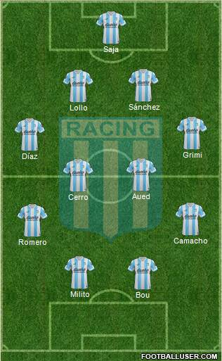 Racing Club 4-2-2-2 football formation