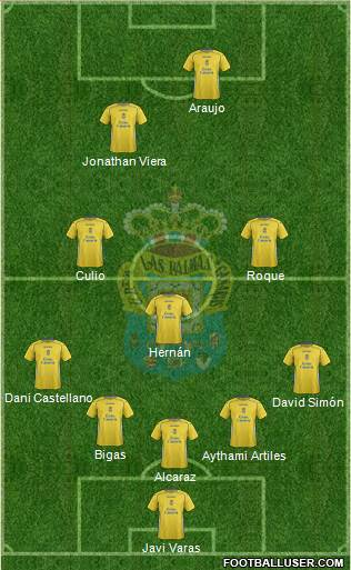 U.D. Las Palmas S.A.D. 5-3-2 football formation
