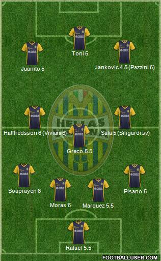 Hellas Verona 3-5-2 football formation