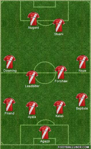 Middlesbrough 4-2-1-3 football formation