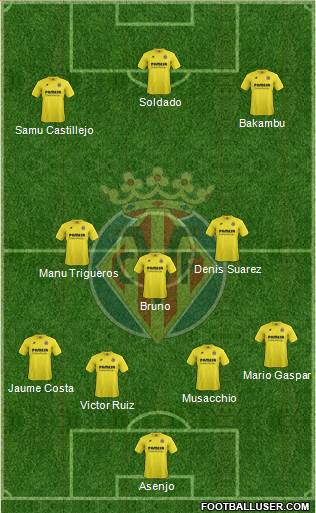 Villarreal C.F., S.A.D. 3-5-2 football formation