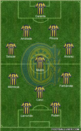 Rosario Central 5-3-2 football formation