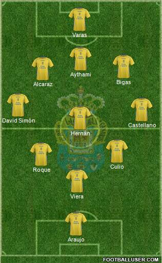U.D. Las Palmas S.A.D. 3-5-1-1 football formation