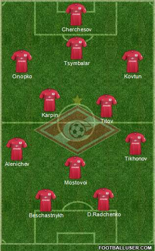 Spartak Moscow 3-5-2 football formation