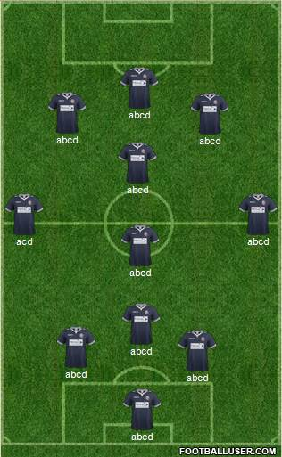 Bolton Wanderers 3-4-3 football formation