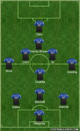 AFC Bournemouth 3-5-1-1 football formation
