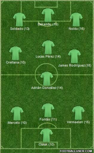 Dream Team 3-4-3 football formation