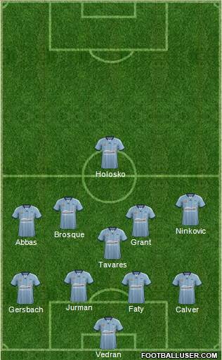 Sydney FC 4-1-4-1 football formation