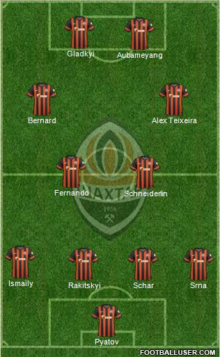 Shakhtar Donetsk 4-2-2-2 football formation