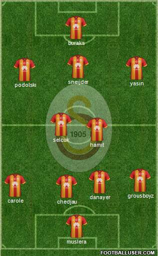 Galatasaray SK 3-5-2 football formation