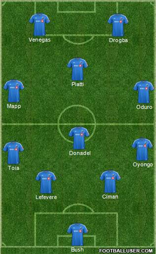 Montreal Impact 4-4-2 football formation