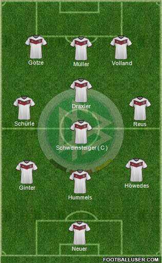 Germany 3-4-3 football formation