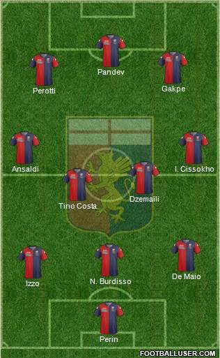 Genoa 4-1-2-3 football formation