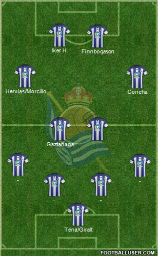 Real Sociedad C.F. B 4-2-2-2 football formation