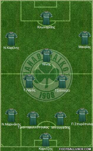 Panathinaikos AO 4-3-2-1 football formation