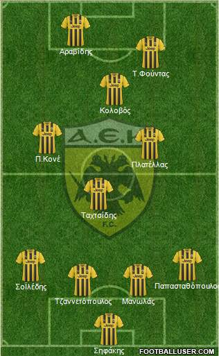 AEK Athens 4-3-1-2 football formation
